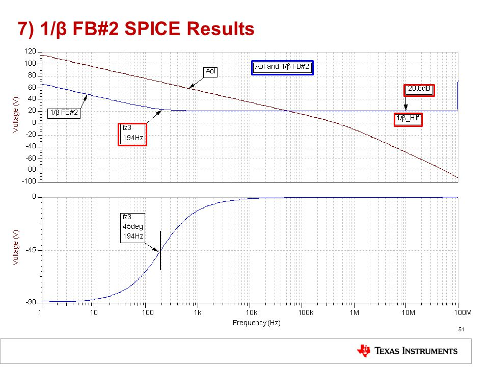 7) 1/β FB#2 SPICE Results
