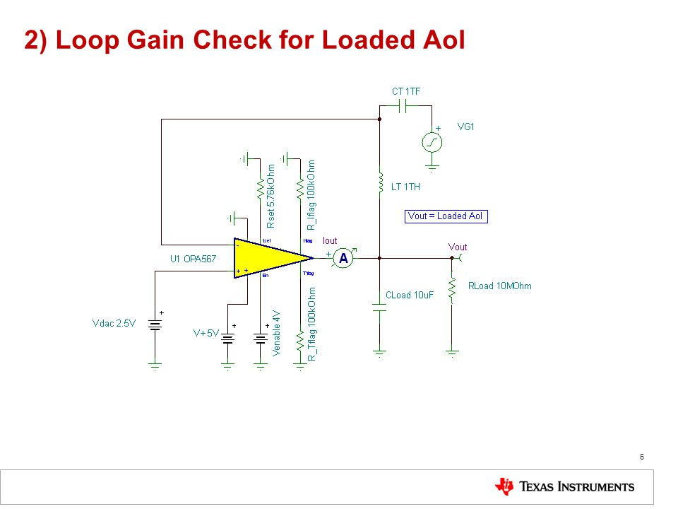 2) Loop Gain Check for Loaded Aol
