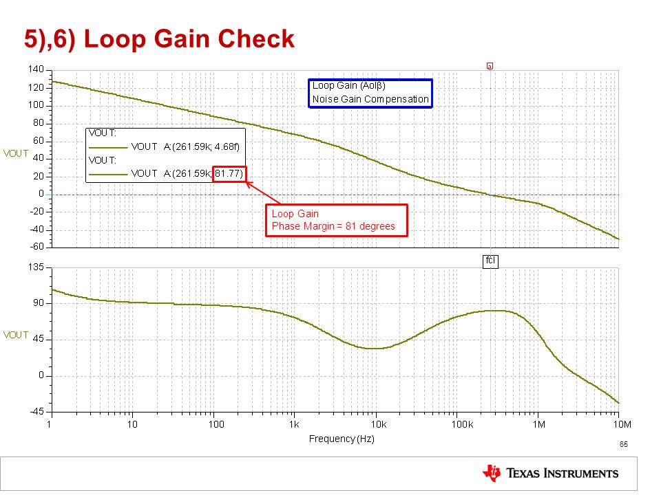 5),6) Loop Gain Check Loop Gain Phase Margin = 81 degrees