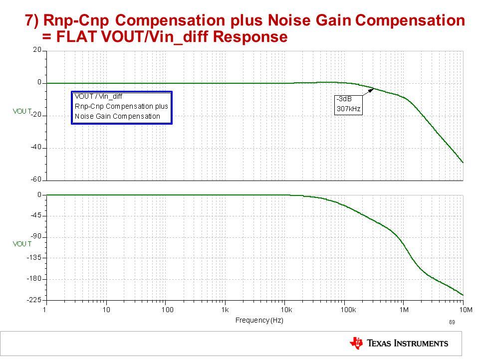 7) Rnp-Cnp Compensation plus Noise Gain Compensation = FLAT VOUT/Vin_diff Response
