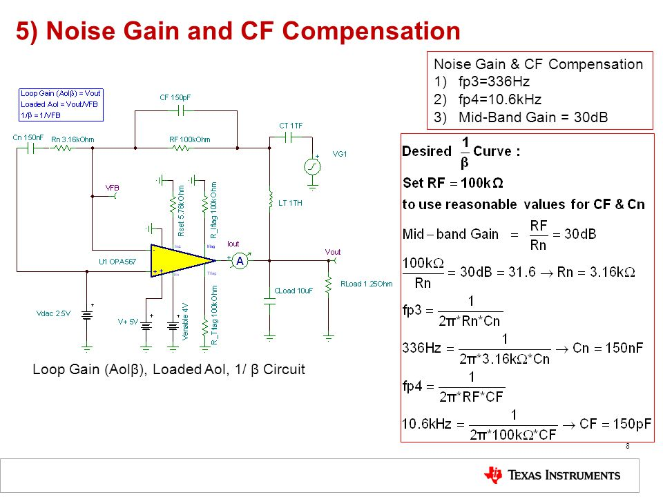 5) Noise Gain and CF Compensation