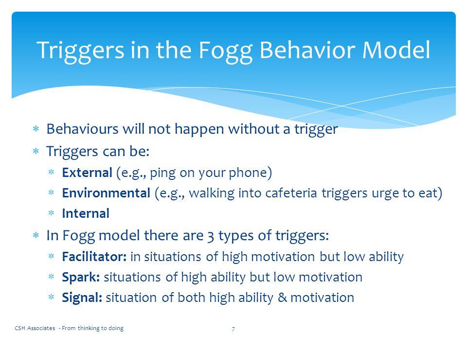 Triggers in the Fogg Behavior Model