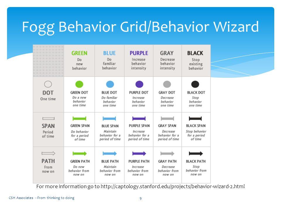 Fogg Behavior Grid/Behavior Wizard