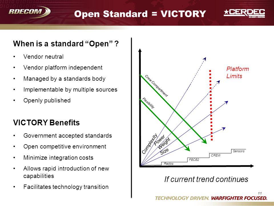 Open Standard = VICTORY