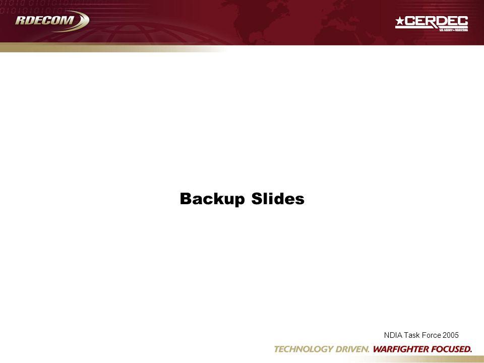 Backup Slides NDIA Task Force 2005