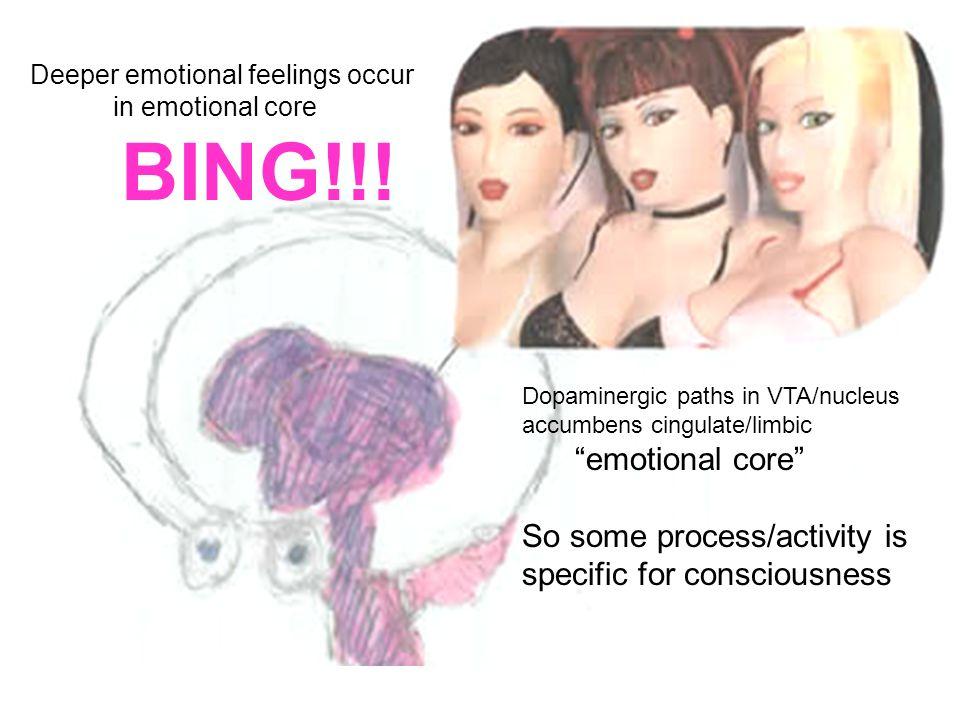 Deeper emotional feelings occur