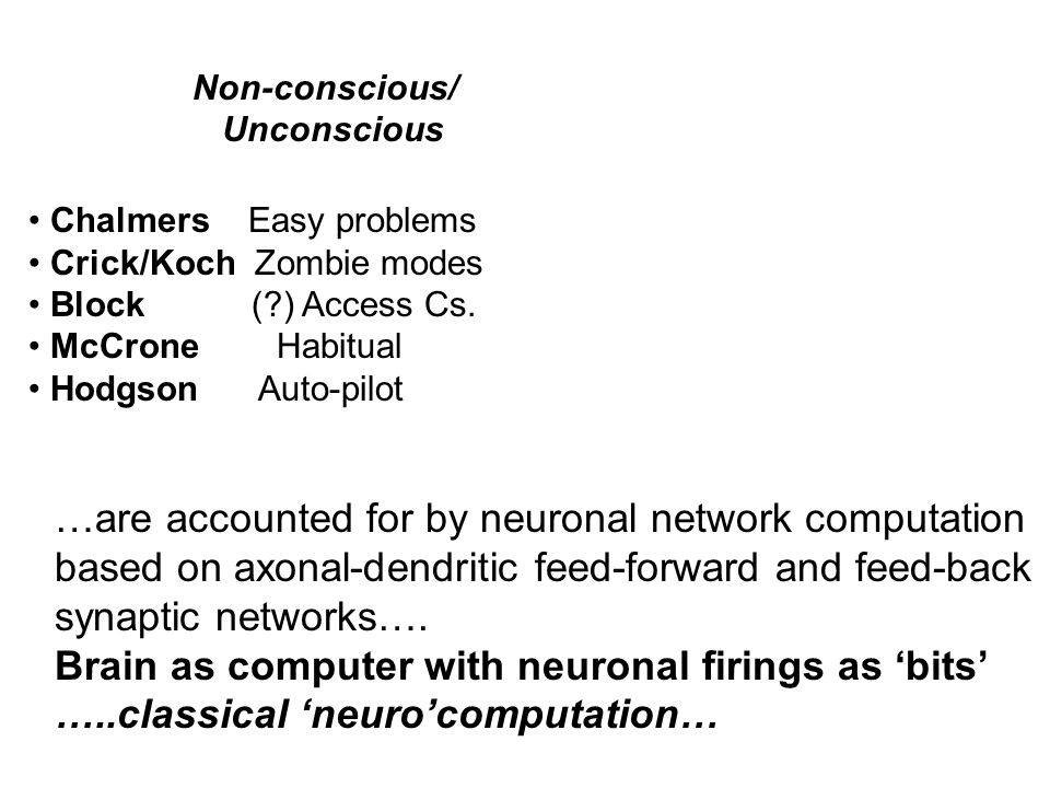 Non-conscious/ Unconscious. Chalmers Easy problems. Crick/Koch Zombie modes. Block ( ) Access Cs.