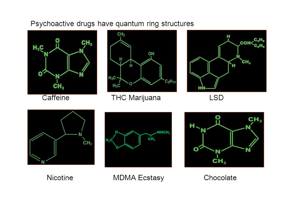 Caffeine THC Marijuana LSD