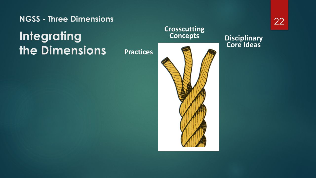 NGSS - Three Dimensions Integrating the Dimensions