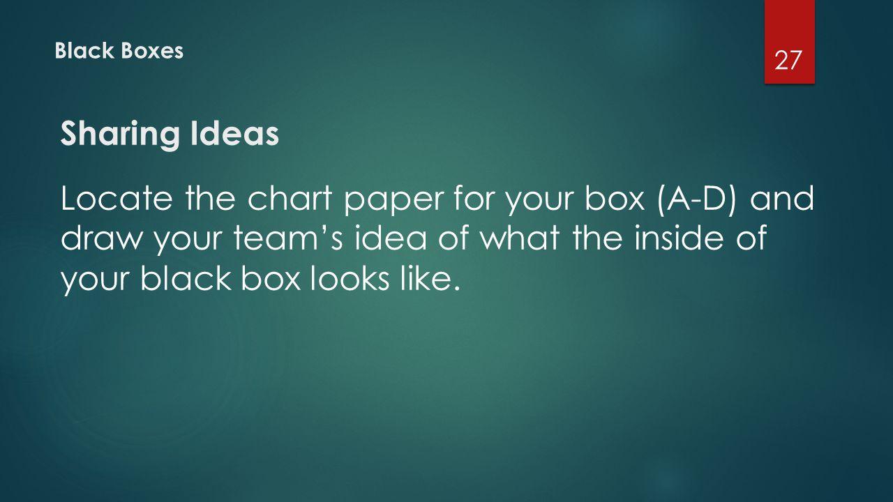 Black Boxes Sharing Ideas.