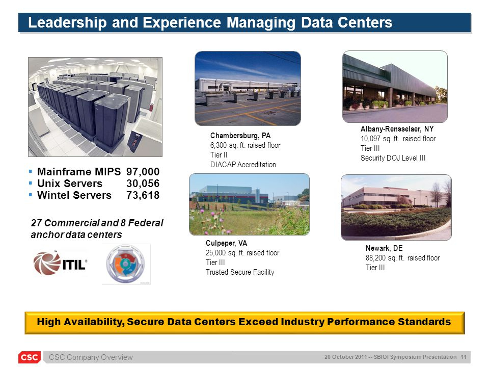 Leadership and Experience Managing Data Centers