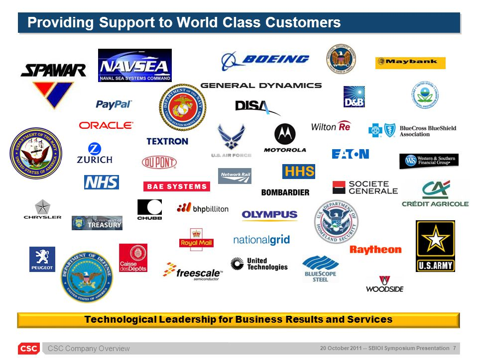 Providing Support to World Class Customers