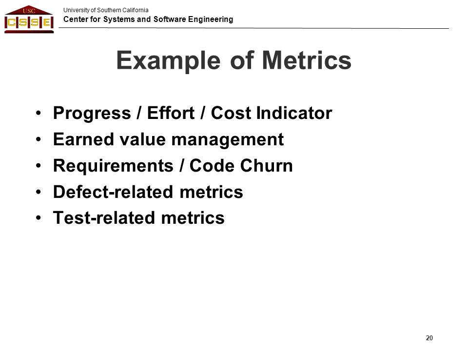 Example of Metrics Progress / Effort / Cost Indicator