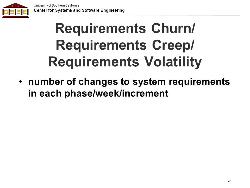 Requirements Churn/ Requirements Creep/ Requirements Volatility