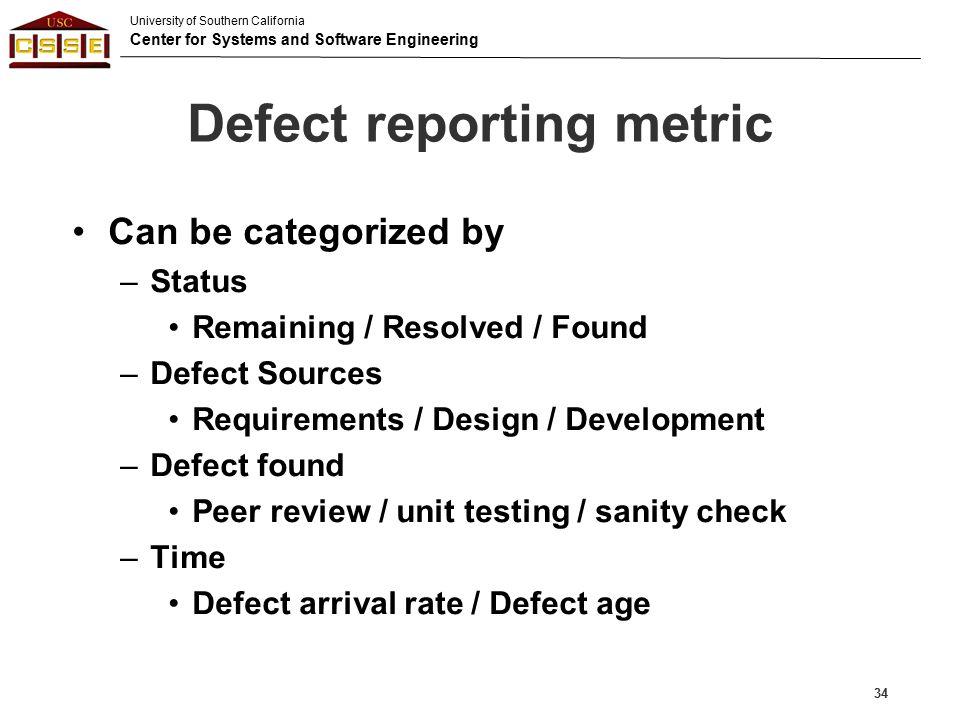 Defect reporting metric