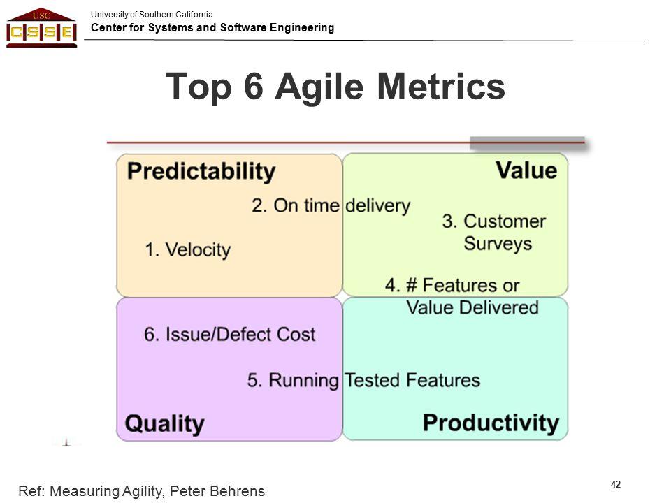 Top 6 Agile Metrics Ref: Measuring Agility, Peter Behrens