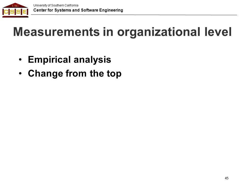 Measurements in organizational level