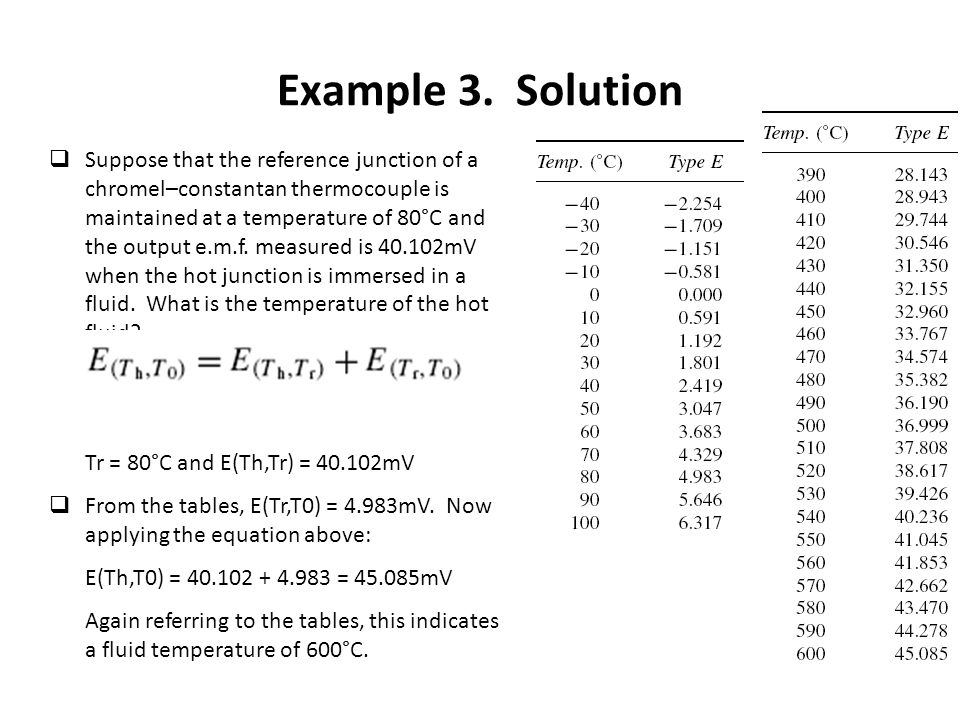 Example 3. Solution