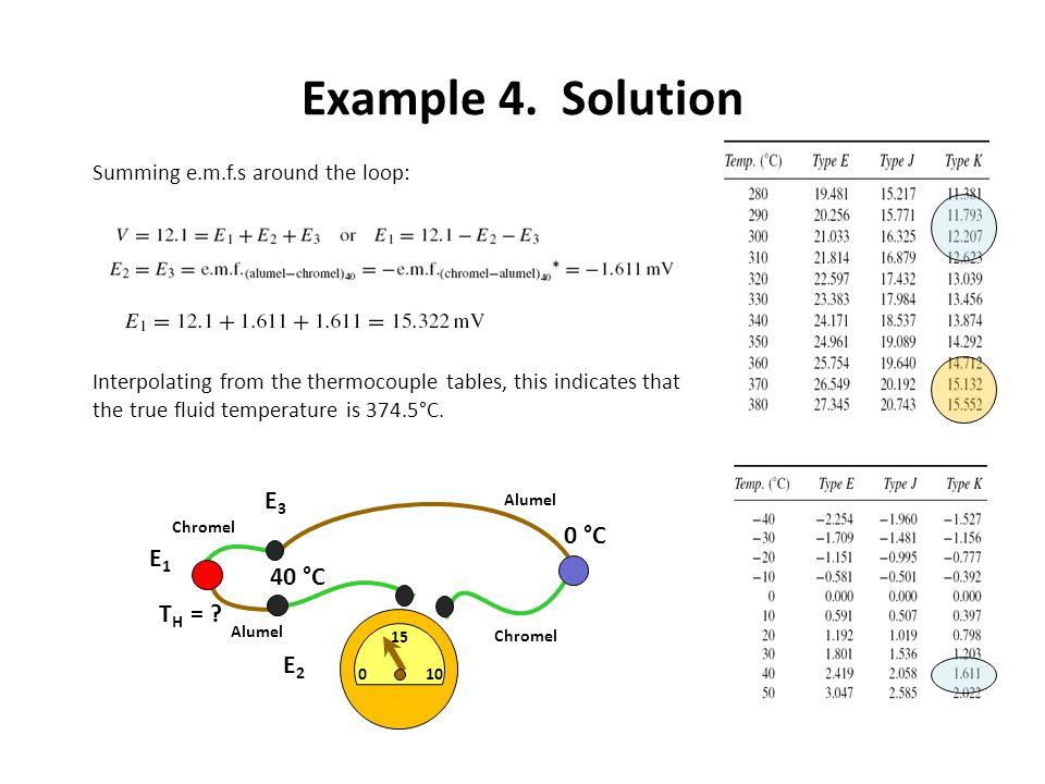 Example 4. Solution E3 0 °C E1 40 °C TH = E2