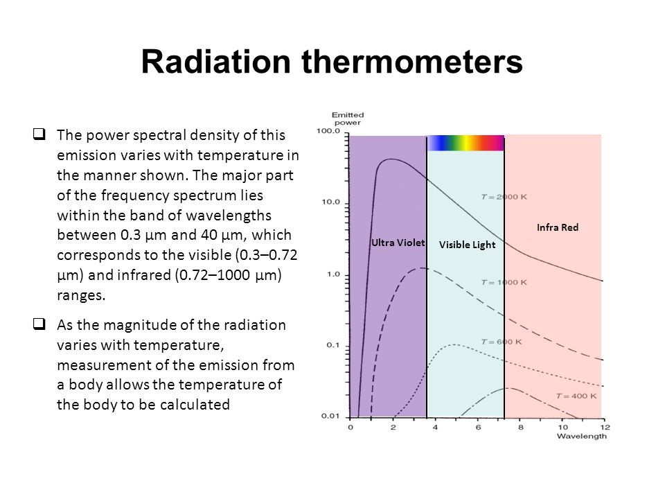 Radiation thermometers