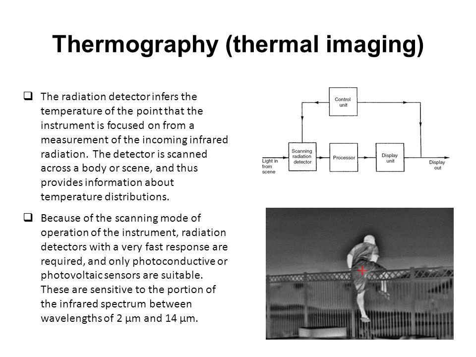 Thermography (thermal imaging)