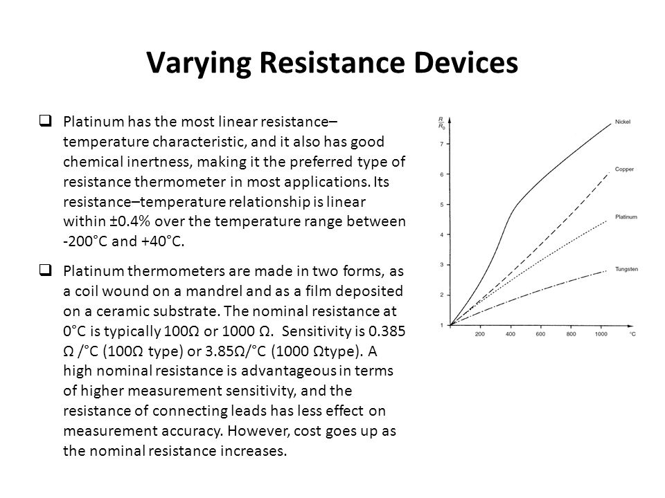 Varying Resistance Devices