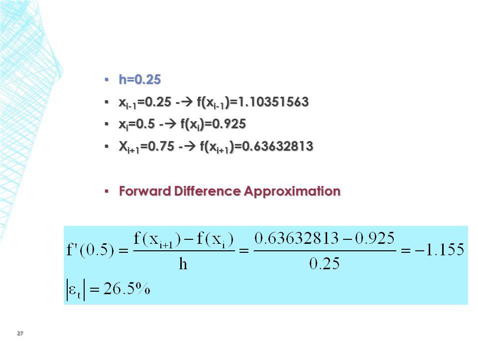 h=0.25 xi-1=0.25 - f(xi-1)=1.10351563. xi=0.5 - f(xi)=0.925.