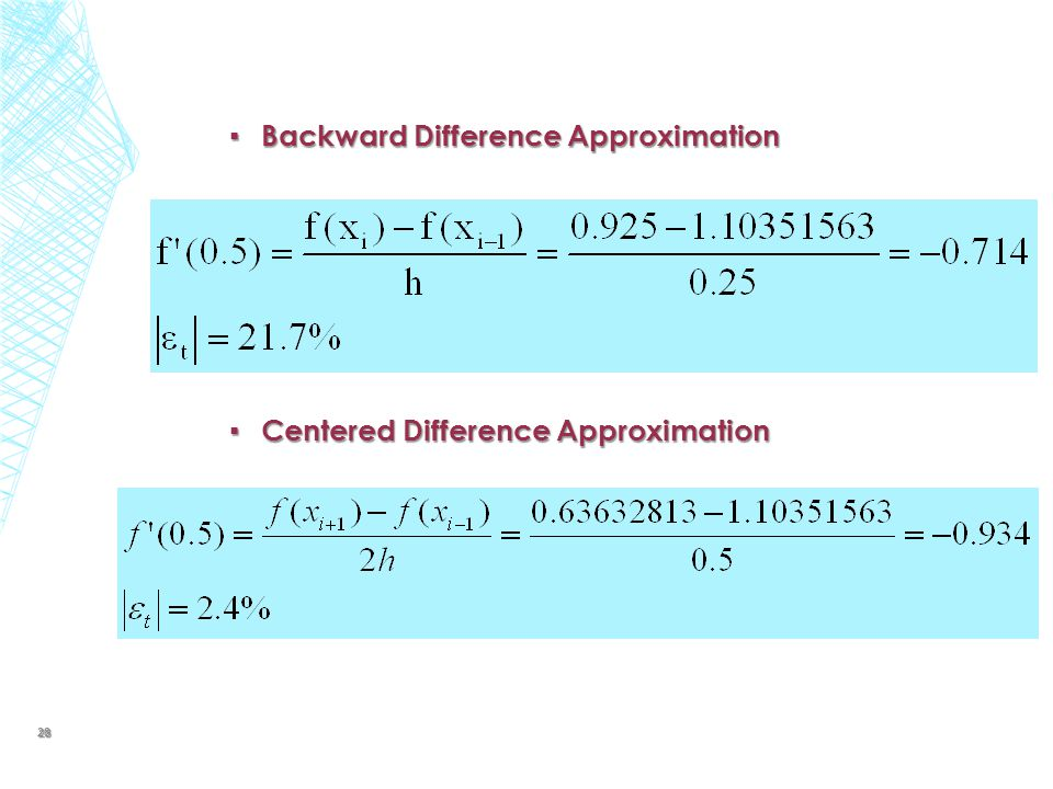 Backward Difference Approximation