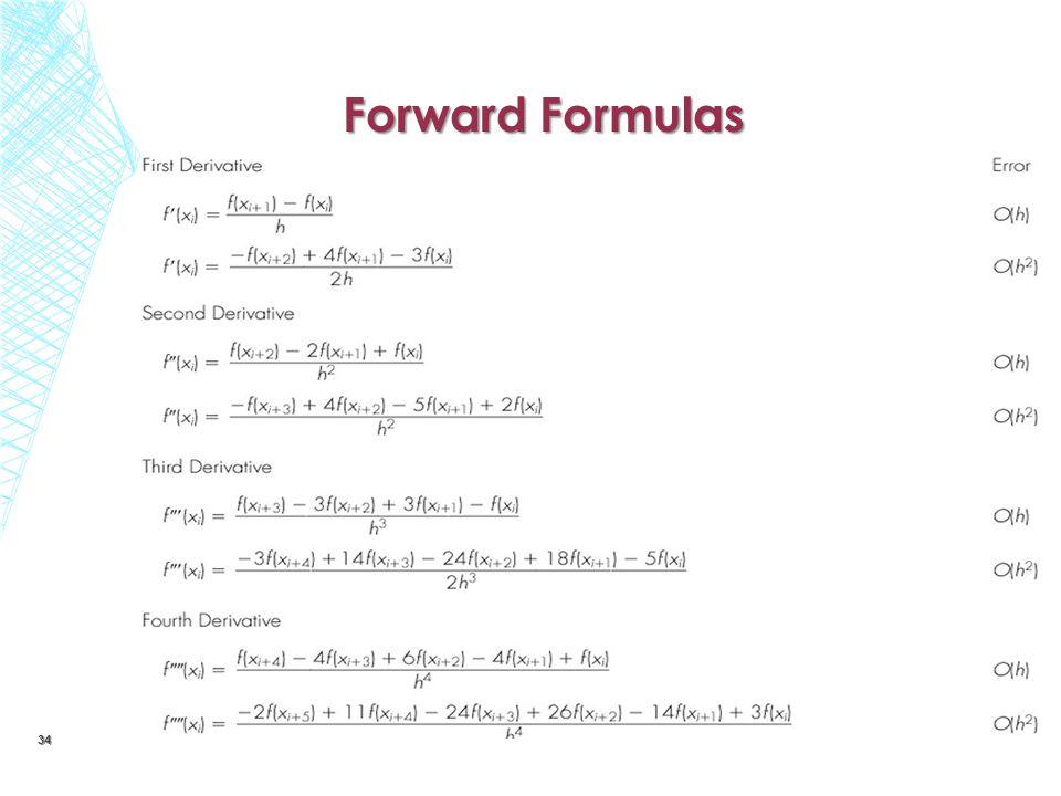 Forward Formulas 34