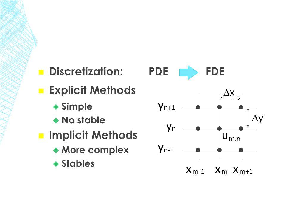 y y u y x x x Discretization: PDE FDE Explicit Methods