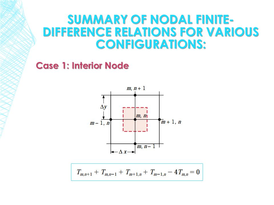 Summary of nodal finite-difference relations for various configurations: