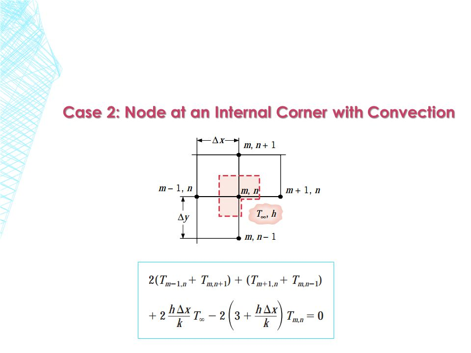 Case 2: Node at an Internal Corner with Convection