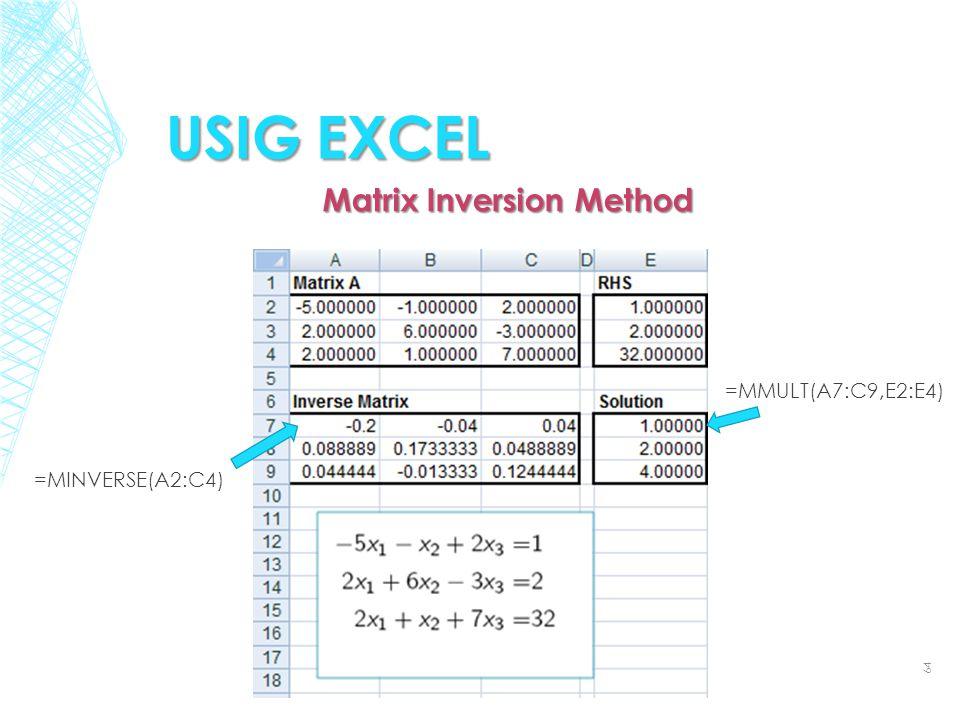 Matrix Inversion Method