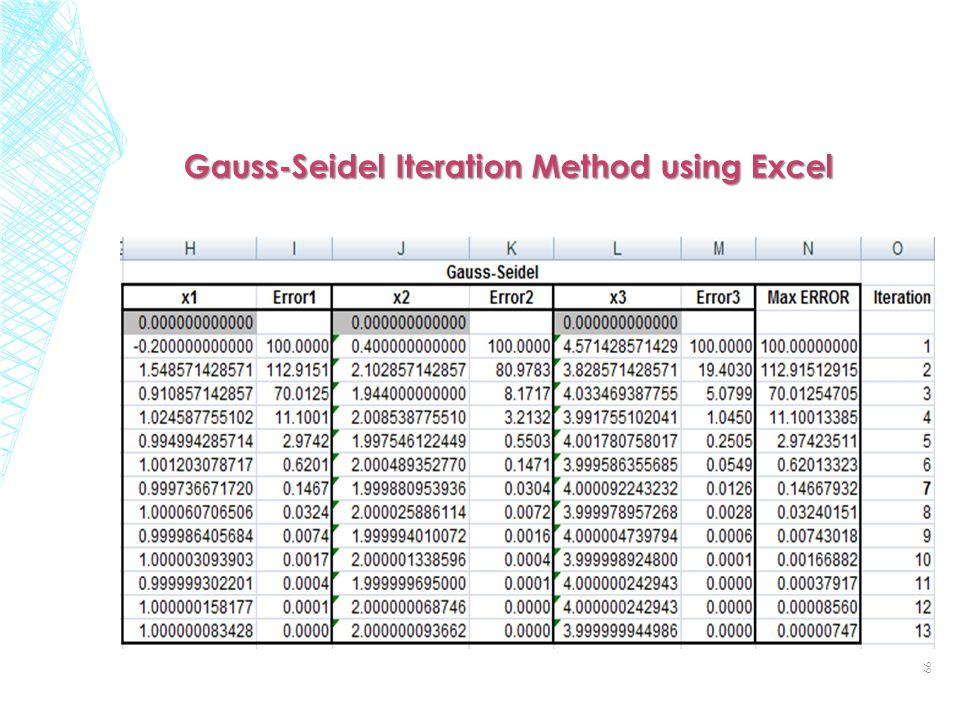 Gauss-Seidel Iteration Method using Excel