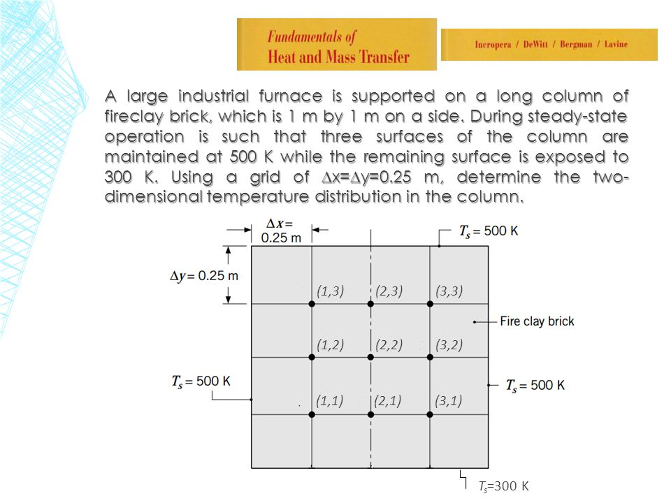 A large industrial furnace is supported on a long column of fireclay brick, which is 1 m by 1 m on a side. During steady-state operation is such that three surfaces of the column are maintained at 500 K while the remaining surface is exposed to 300 K. Using a grid of ∆x=∆y=0.25 m, determine the two-dimensional temperature distribution in the column.