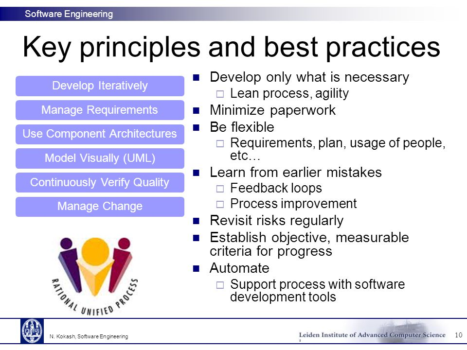 Key principles and best practices
