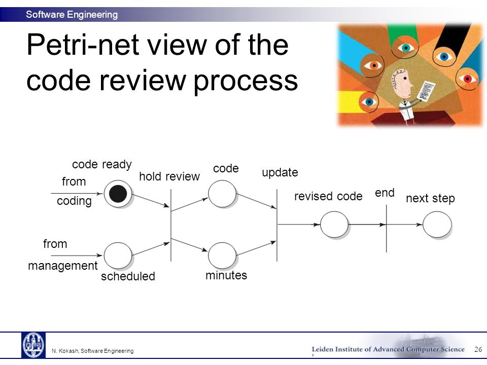 Petri-net view of the code review process