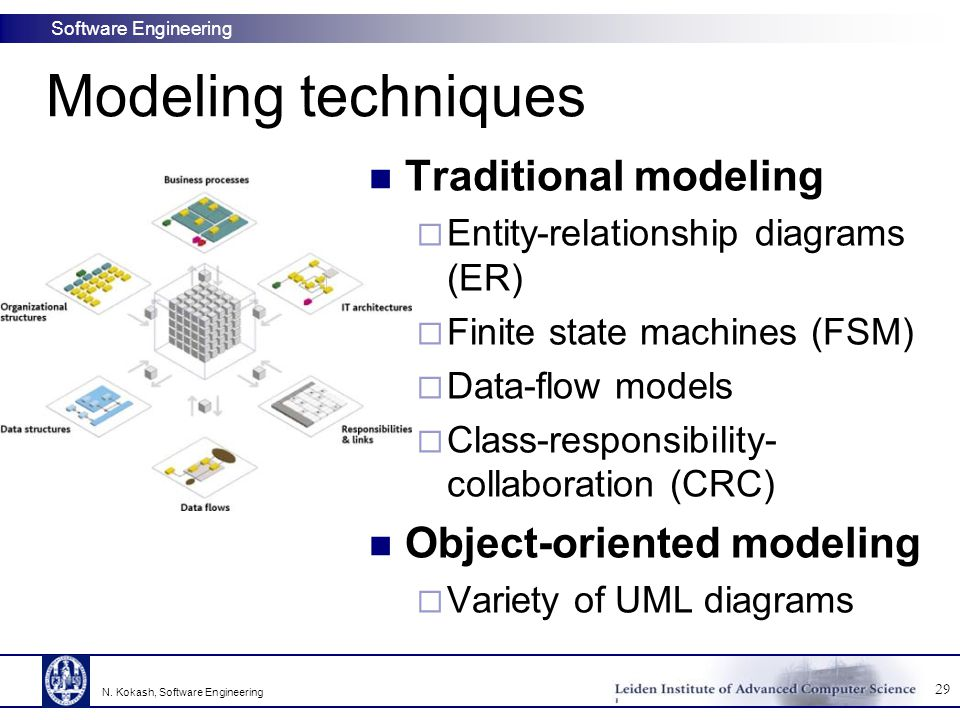 Modeling techniques Traditional modeling Object-oriented modeling
