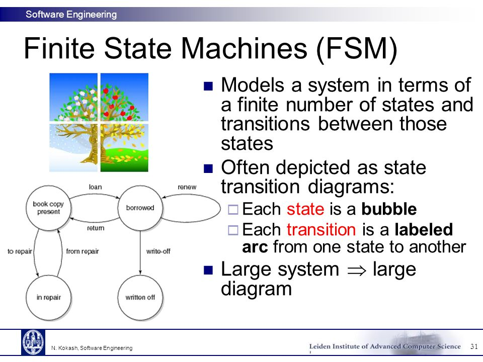 Finite State Machines (FSM)