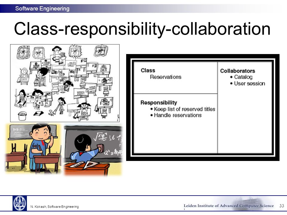 Class-responsibility-collaboration