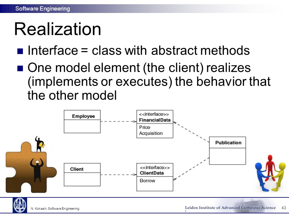 Realization Interface = class with abstract methods