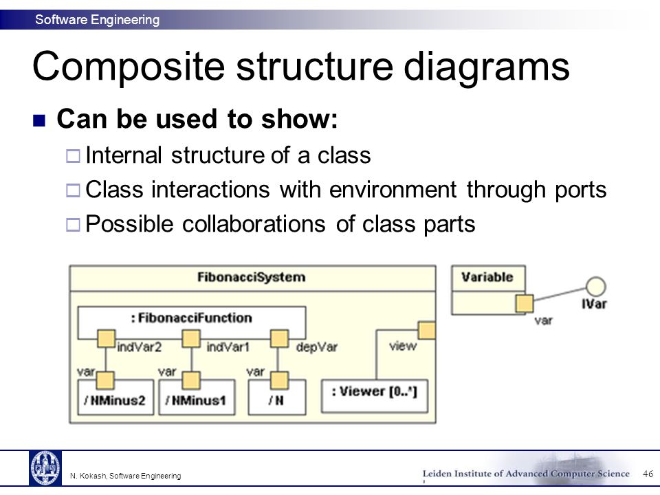 Composite structure diagrams