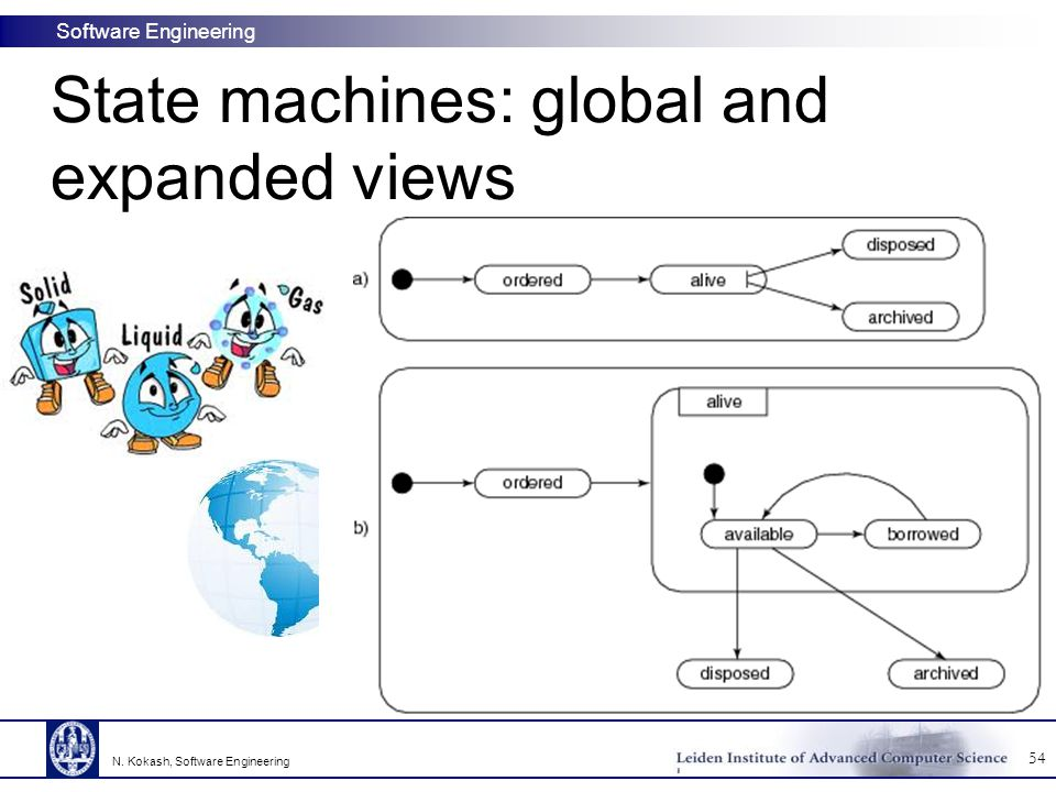 State machines: global and expanded views
