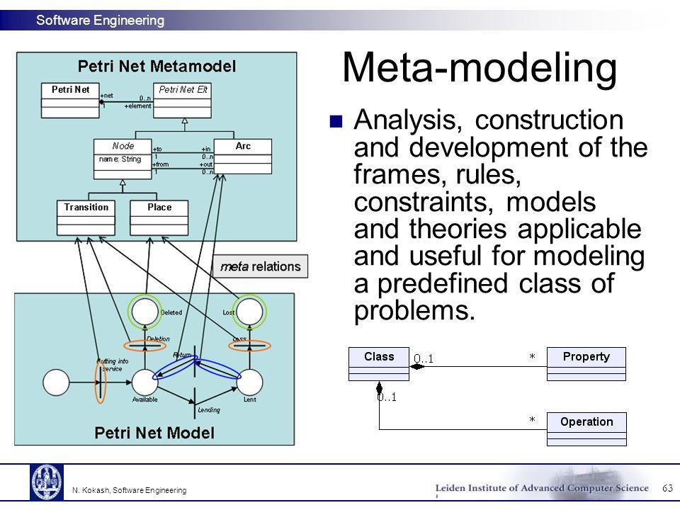 Meta-modeling