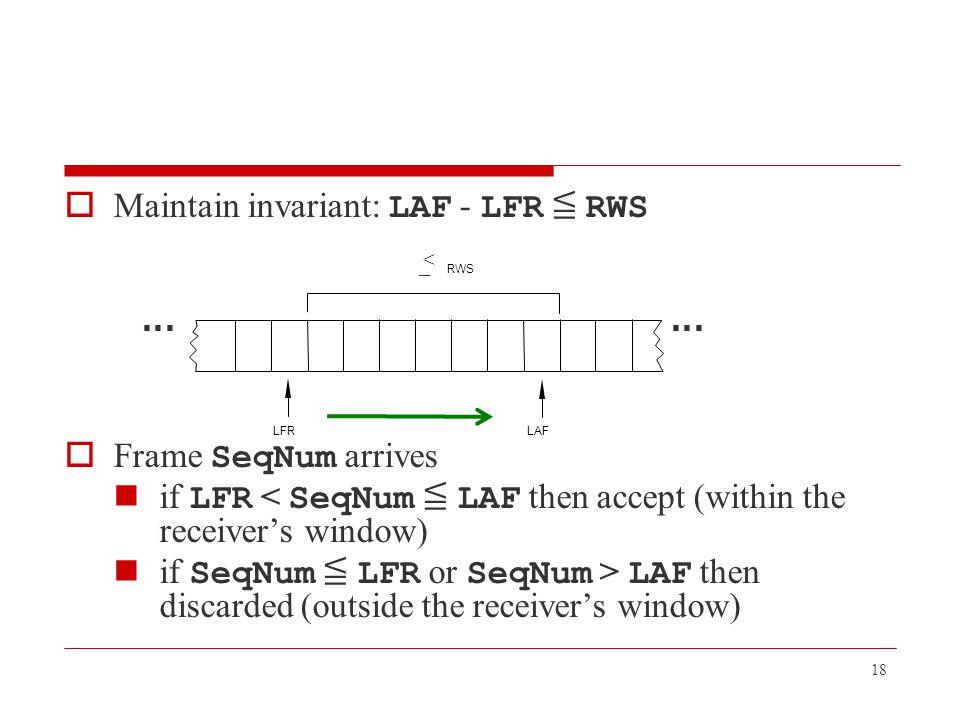 Maintain invariant: LAF - LFR ≦ RWS