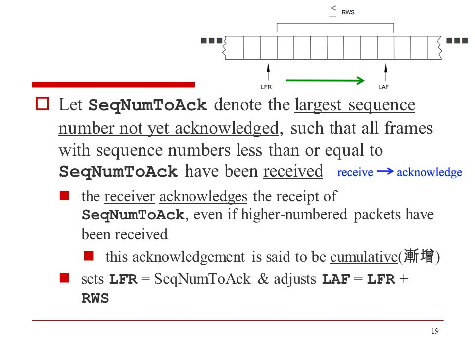 Let SeqNumToAck denote the largest sequence number not yet acknowledged, such that all frames with sequence numbers less than or equal to SeqNumToAck have been received