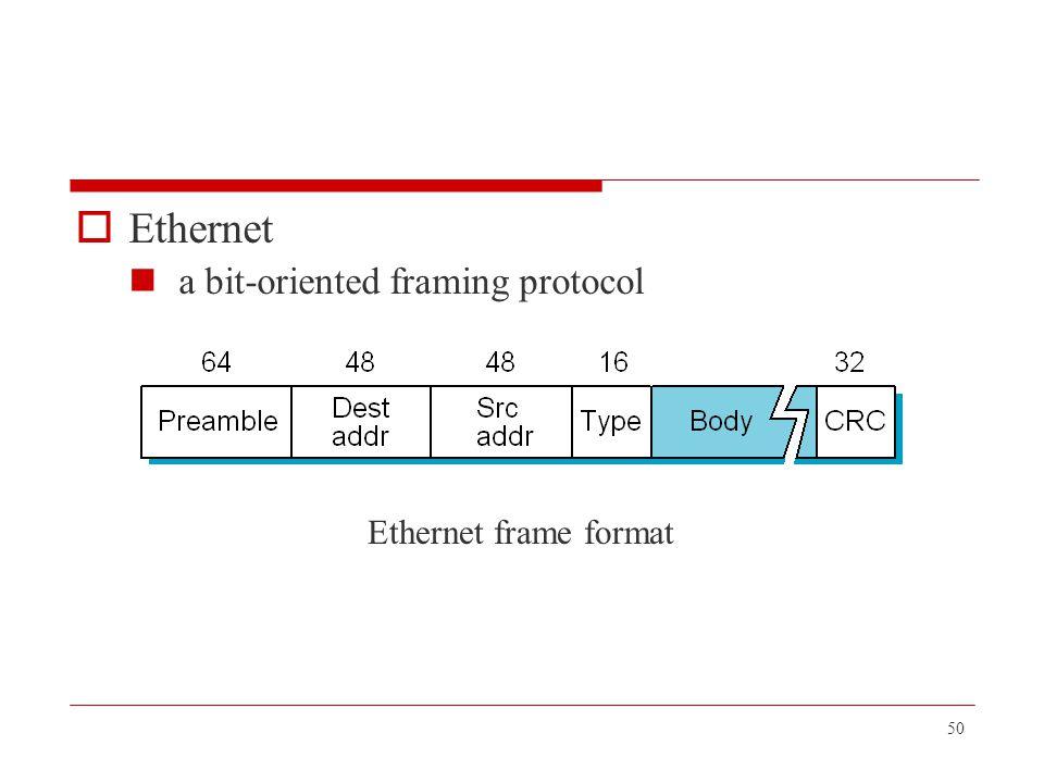 Ethernet a bit-oriented framing protocol Ethernet frame format