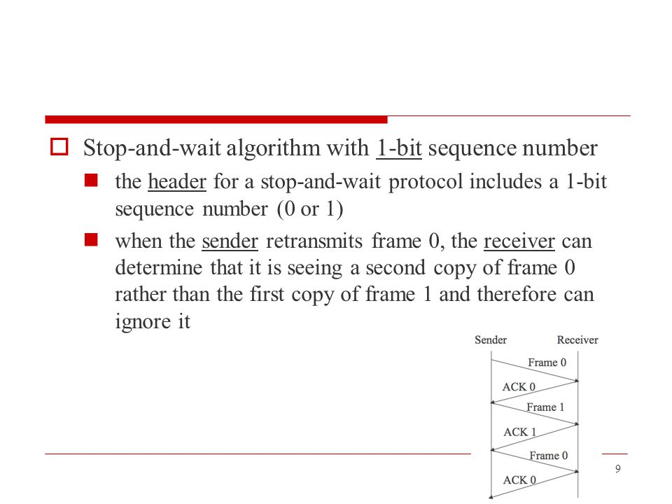 Stop-and-wait algorithm with 1-bit sequence number
