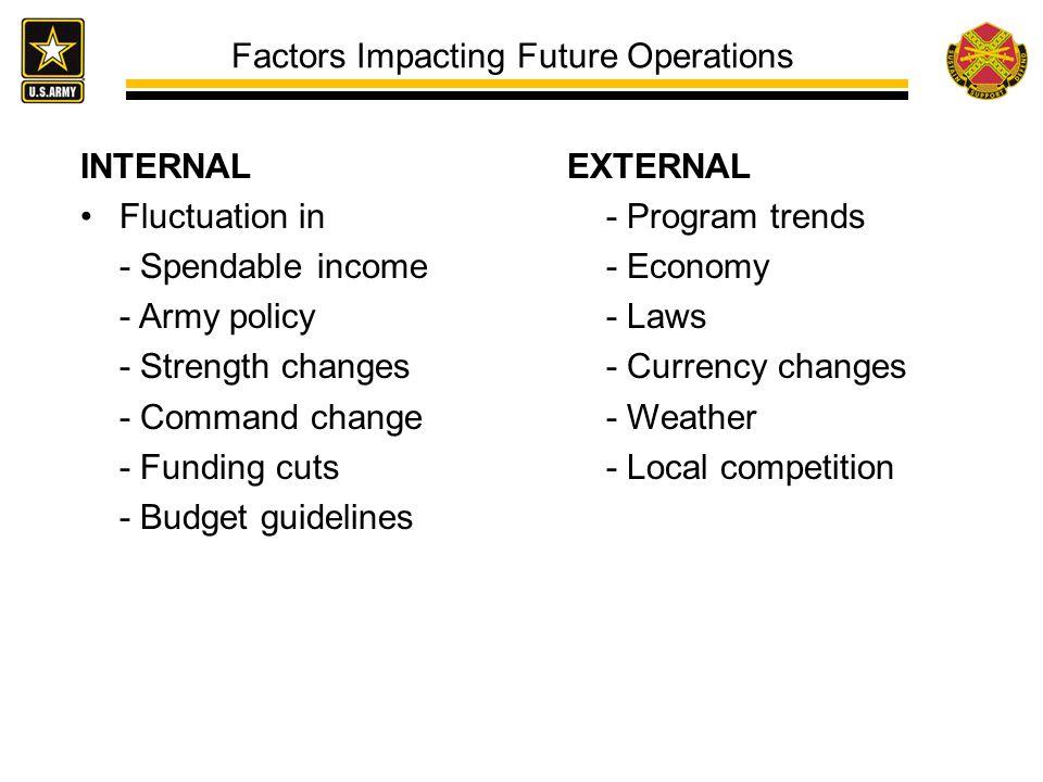 Factors Impacting Future Operations