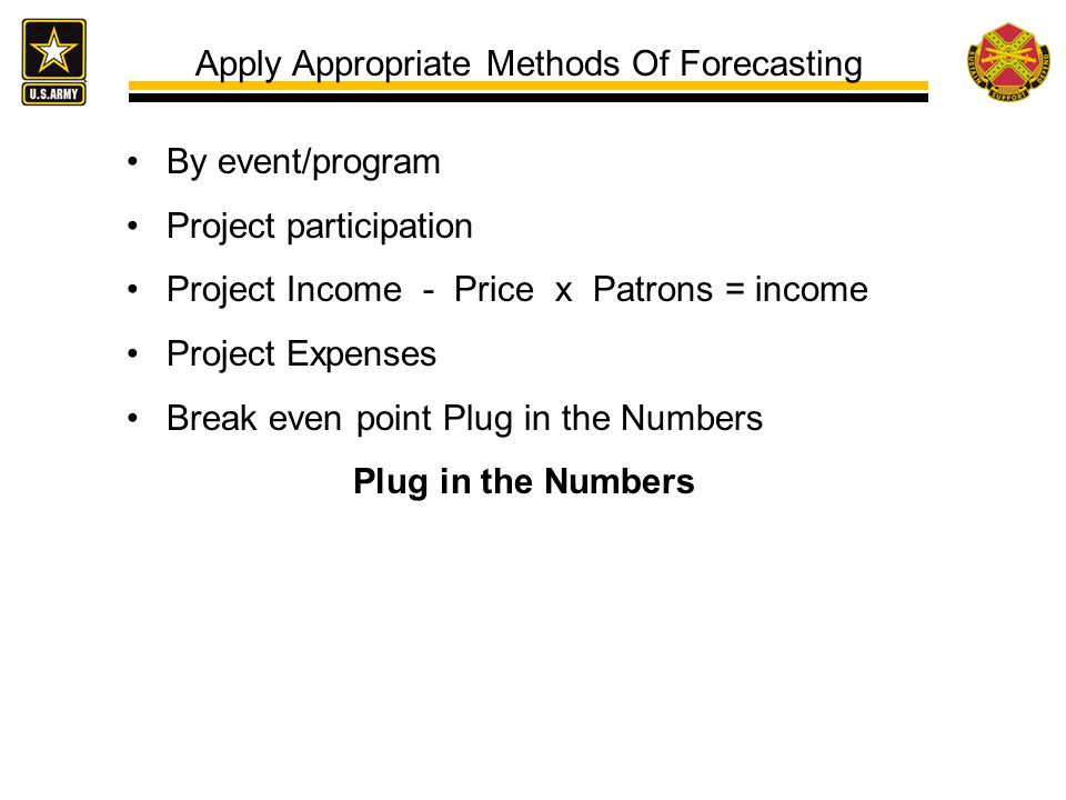 Apply Appropriate Methods Of Forecasting